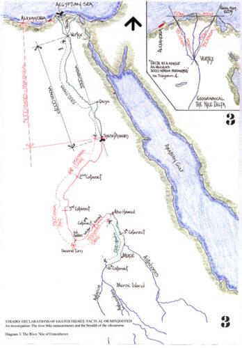 Eratosthenes ve Coğrafya