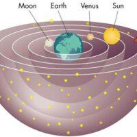 Dünya Merkezli Evren Modeli Nedir?