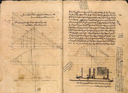 Sabit bin Kurra eserleri