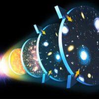 Evrenin Genişlediği Nasıl Keşfedildi? Evrenin Genişlediğini Kim Buldu?