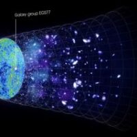 Evrenin Hızlanarak Genişlediği Nasıl Keşfedildi?