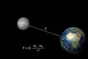 Kütleçekimi Yasası Nedir? Kütleçekimi Kuvveti Nasıl Keşfedildi?