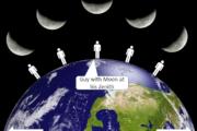 Ay Neden Güney Yarım Küre'den Bakılınca Farklı Görünür?