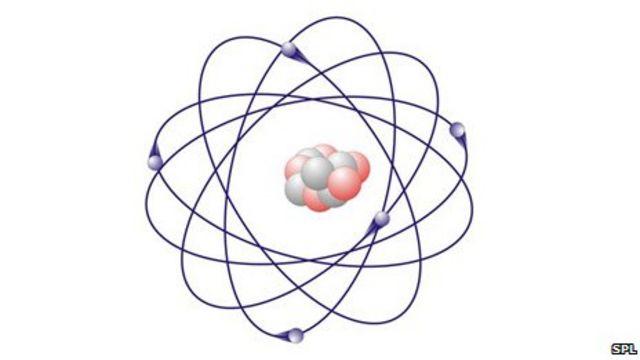 Thomson Atom Modeli ve Elektron