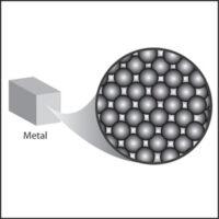 Democritus Atom Modeli – Özellikleri ve Eksiklikleri