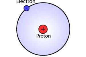 Proton Nedir? Ne Zaman Keşfedildi?